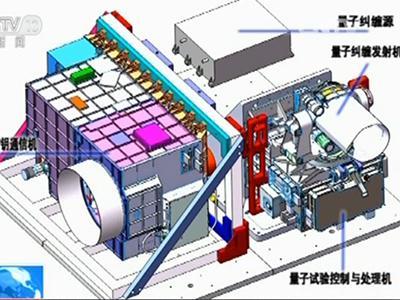 在这颗量子卫星上还有一颗非常重要的载荷,叫纠缠源,它只有机顶盒的大小,但是作用却非常关键,因为它能够产生纠缠光,而这也是这颗卫星在空中做各种量子实验的一个源头,平时实验室里纠缠源的体积非常巨大,但是,研究人员不仅把它做到了小型化,还通过一系列的创新让它实现了满足这种空间的环境要求,这在国际上是首次实现的。