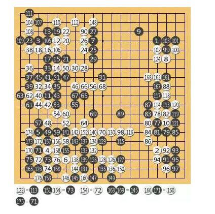 """机器能与人棋手对弈只是表明机器成功地""""学习""""了人下围棋的方法图片"""