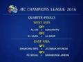 视频-亚冠8强抽签:鲁能再碰首尔 上港PK全北