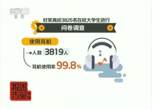 央视质量调查:超50%手机配套耳机不合格