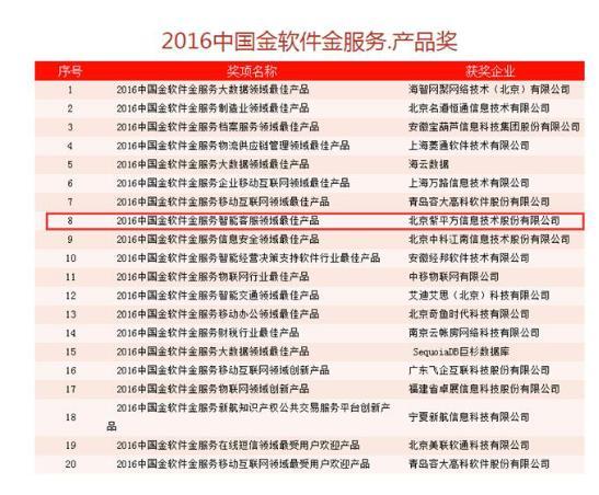 """2016年6月7日,""""2016中国方案商大会暨(第十八届)金软件金服务颁奖盛典""""在北京裕龙国际酒店召开。此次活动由工信部中国电子信息产业发展研究院主办的,已成功举办多年,一直以来得到中国软件行业协会、中国计算机行业协会、中国信息化推进联盟的大力支持。"""