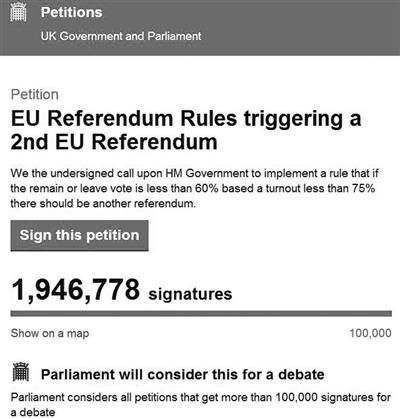 截至当地时间25日下午6时,英国议会网站上请愿二次公投的签名人数已超过194万人