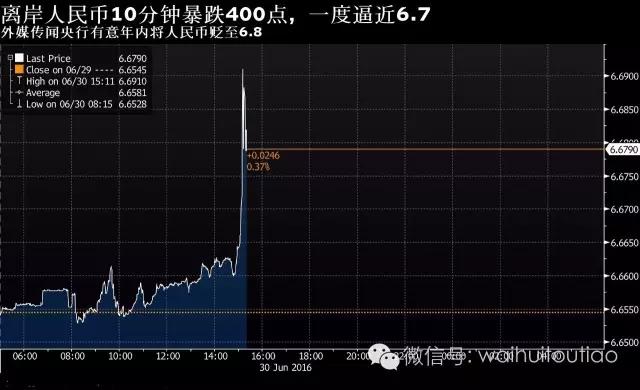 外媒传闻致人民币暴跌400基点 央行震怒紧急辟谣