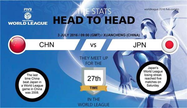 男排VS日本前瞻:近7场拿下5胜 奥预赛霸气零封