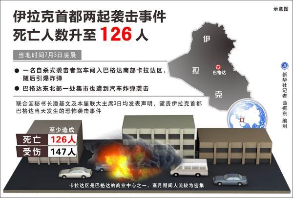 视频丨开斋节期间,巴格达遭极端组织爆炸袭击致126人死亡