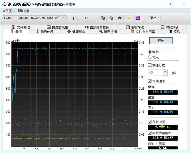 14nm工艺i5-6200U处理器 确保良好性能