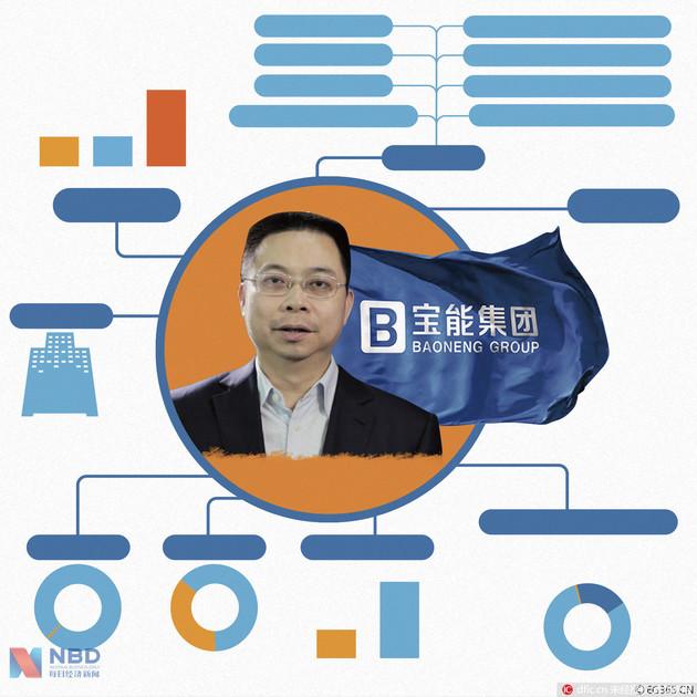 7日消息,保监会发布公告称,核准姚振华担任新疆前海联合财产保险股份有限公司董事长的任职资格。