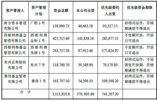 2015年11月27日至2016年7月6日期间,上述9个资管计划合计买入了10.98亿股万科A股份,占万科总股本的9.94%。