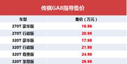 行高处 观天下 广汽传祺GA8北京区域上市