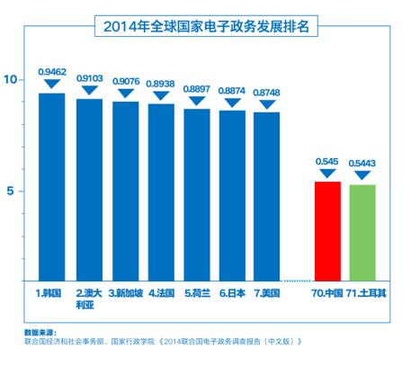 网信办皮草电子政务培训班王茜:所有不是v皮草首届的广告设计图片
