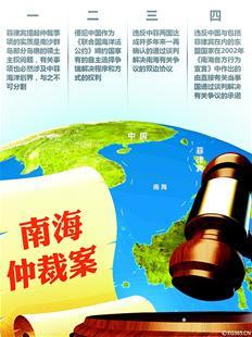 人民日报将刊发评论员文章《中国维护南海领土主权和海洋权益的决心坚定不移