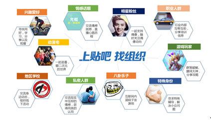 李彦宏:百度贴吧构建兴趣互动平台,用内容反哺搜索需求