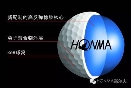 """執著于""""遠距""""既球友 點樣樣選擇適合既小白球?,香港交友討論區"""