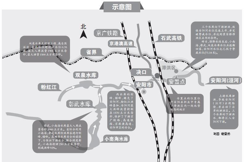 林州东岗镇地图