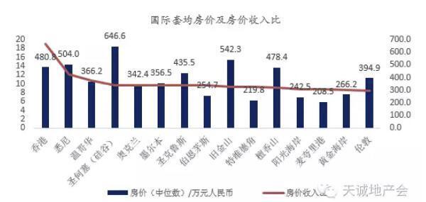 2012年营口gdp_优德娱乐兴业投资:欧银鸽派欧元遭遇今日欧美GDP指点迷津