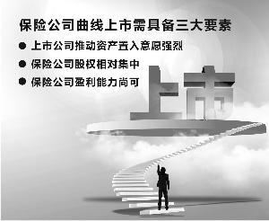 陈若谷/制表 翟超/制图