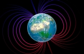 高中物理:磁场