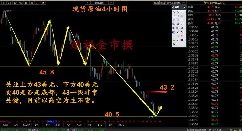 潘显龙:8.1 欧洲率先降准降息,现货市场将迎大波行情