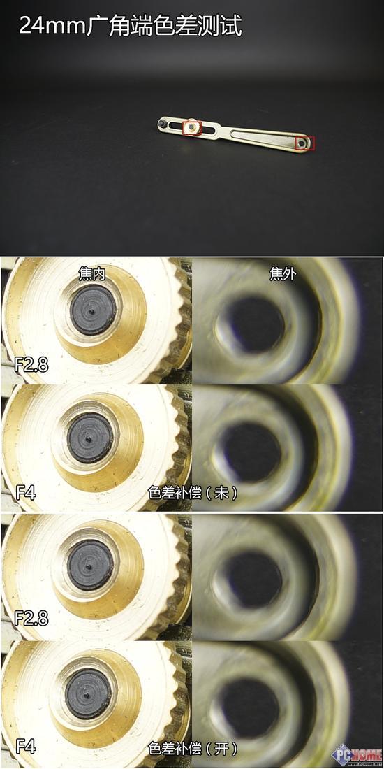 索尼G大师镜头FE 24-70mm F2.8 GM:色差测试及色差补偿(广角端)