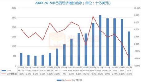 19年经济发展趋势_... 地方两会展望19年经济 政策前景