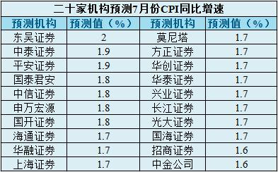 数据来源:Wind资讯 制表:人民财经