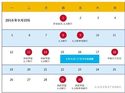 """""""最堵9月""""又要来了,记者昨天从北京市交通委得悉,遭到中小学春季开学、中秋节、国庆节前市民出行需要添加要素作用,9月将是整年交通拥挤会合时代,时期将有8个要点日拥挤指数将到达重大拥挤等级。"""