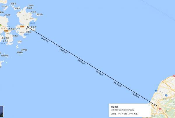 从福建平潭岛发射的140公里火箭弹可以覆盖新竹附近滩头浅近纵深,足以掩护登陆行动。此外,解放军外贸的火箭弹中也有射程更远的300毫米火箭弹