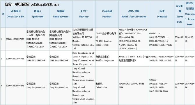 索尼Xperia X系列新机外观图