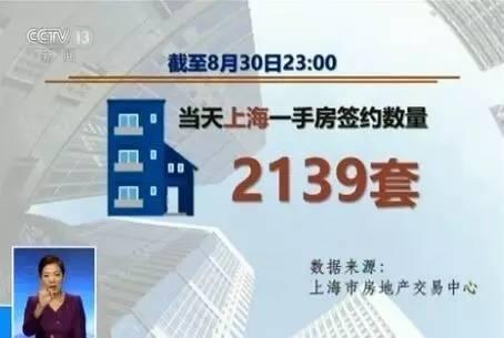 媒体:上海市民为买房而离婚 怎么能成最浪漫的事