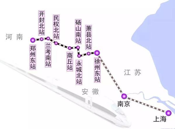徐兰高速线郑徐段开通,长三角铁路运能增强