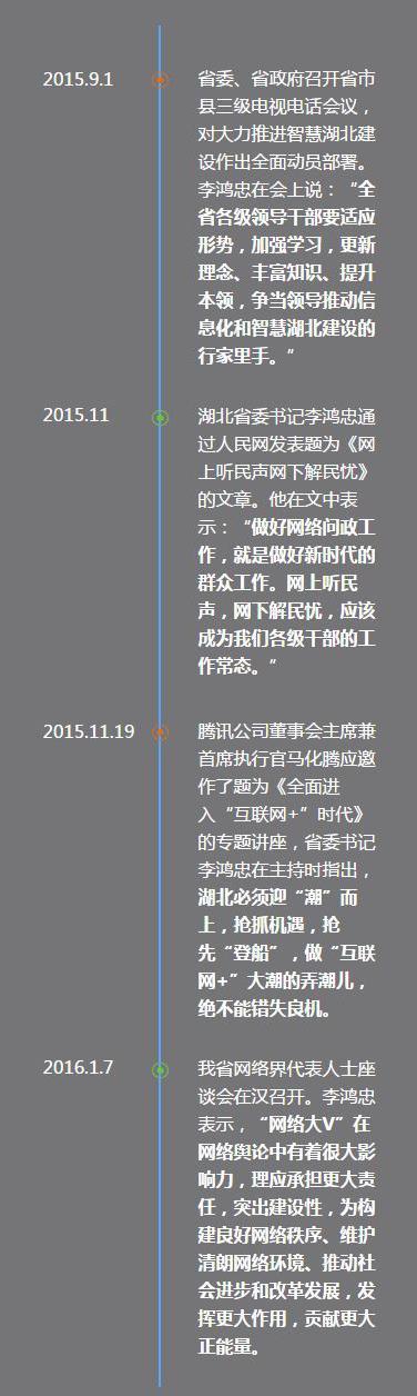 """湖北省委书记李鸿忠:领导干部要做""""网红"""""""
