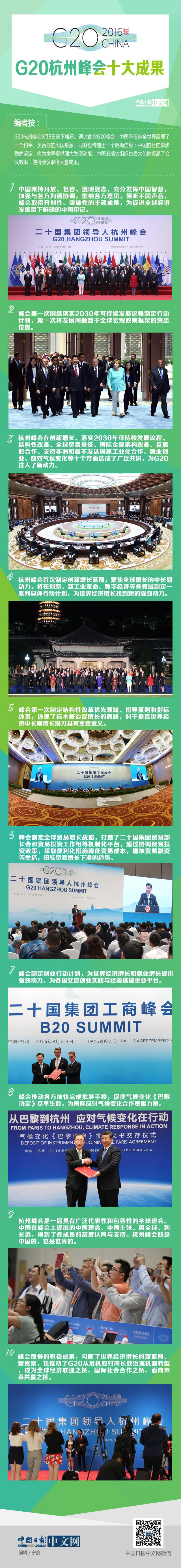 图解:G20杭州峰会十大成果