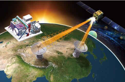 我国首颗量子卫星示意图