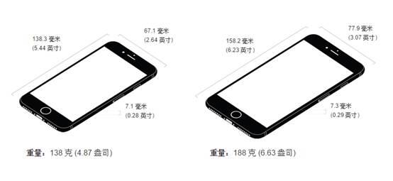 iPhone 7发布了 可是我更想买安卓手机了