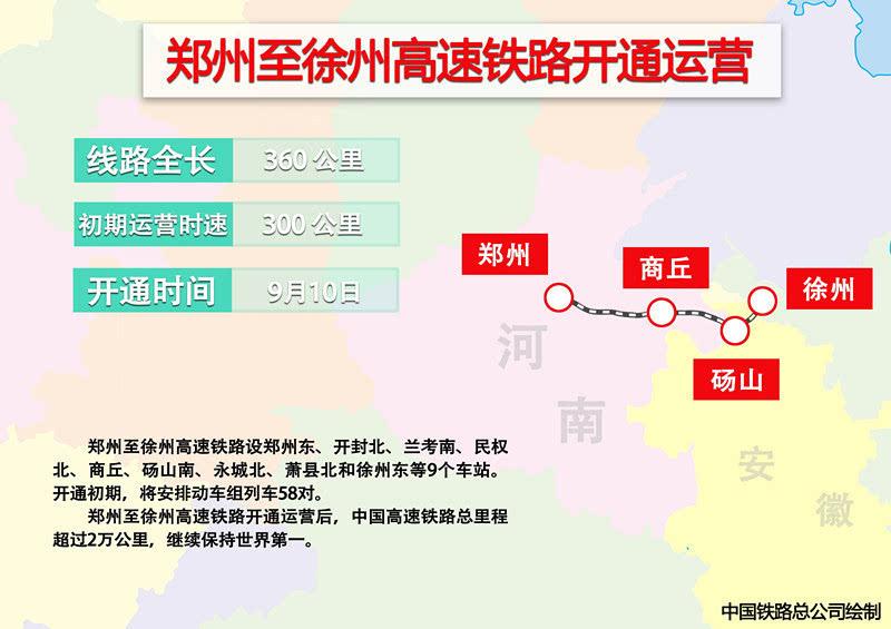 这是由中国铁路总公司绘制的郑徐高铁开通运营图。