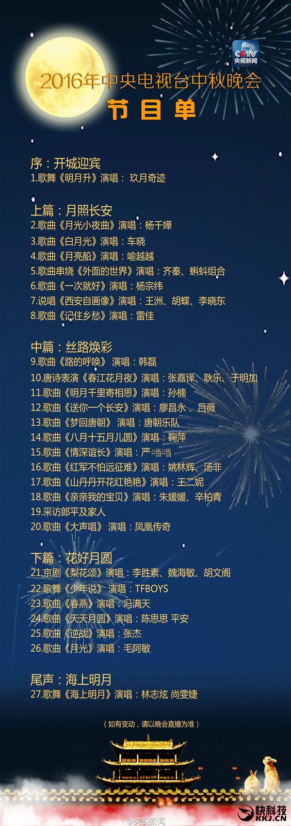 2016央视中秋晚会节目单:TFBoys献唱
