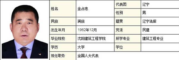 辽宁贿选案的45名全国人大代表都是干啥的?