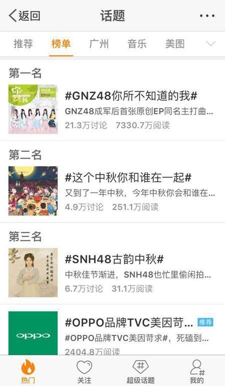 GNZ48推出《你所不知道的我》MV 引转发热潮