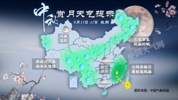 据中央气象台首席预报员孙军介绍,中秋节期间,我国大部地区云量较多,内蒙古中东部、东北地区大部、华北大部、西北地区东部等地有小到中雨,局地有大雨并伴有雷暴大风或冰雹等强对流天气;四川南部、云南、贵州西部部分地区有阴雨天气。