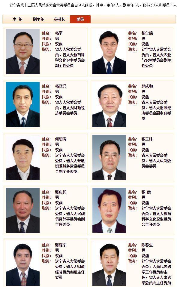 辽宁3名人大副主任、34名常委会委员简历已被撤