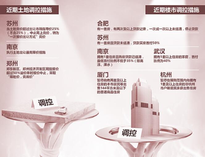 """""""10万块钱一个号,能够把你的排卡次第提早,但不用定能买到,仅仅几率比拟大。""""北京某新收盘名目一名贩卖职员云云对记者示意。除了新居商场外,记者在北京某不动产买卖大厅内也看到,处处是焦灼的脸孔,人们为了列队买卖而着急地等候着。"""