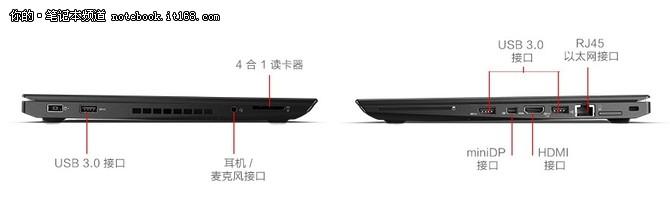"""高效善""""薄""""弈 ThinkPad T460S更出众"""