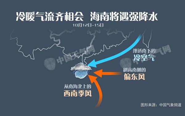 12-15日,海南迎强降雨的气候成因暗示图。