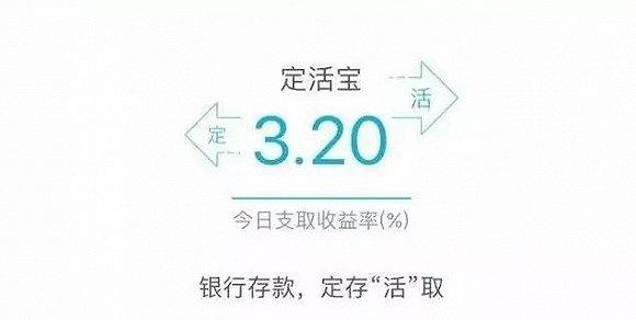 """""""定活宝""""优势:可提前支取,12日支取收益率3.2%"""