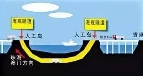 南方海域建这座桥 为什么难如攀登珠穆朗玛峰?