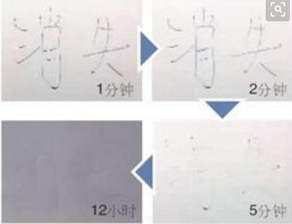 其实,这种笔芯没有什么神奇之处,其原理非常简单:利用墨水的显色因子与空气中的氧发生反应,使之消色。这类笔写出来的字迹,会根据材质、温度、湿度、书写速度等差异而在15分钟至2日内自然消失。