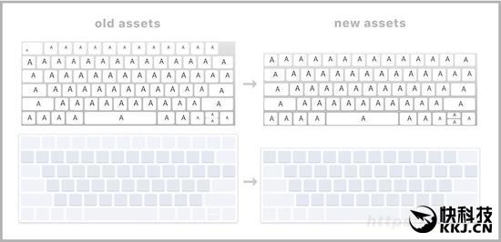 新MacBook Pro重磅功能曝光:想要的都来了
