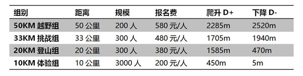 2016黄山登山越野挑战赛赛事信息及规程介绍