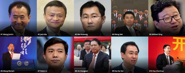 2016《福布斯》中国富豪榜前10名