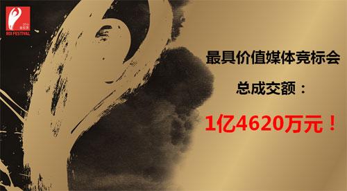 """""""2017最具期待數字平台競標晚宴""""圓滿落幕"""